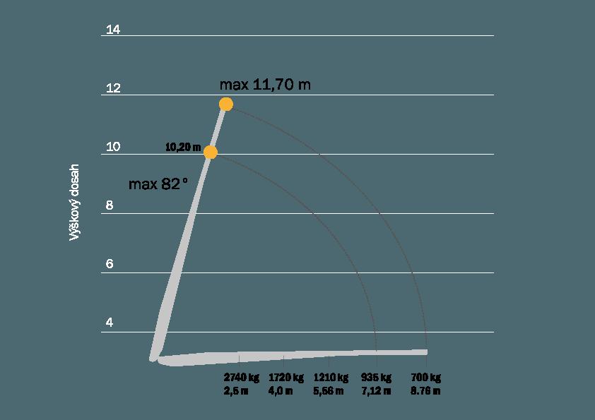 graf M1